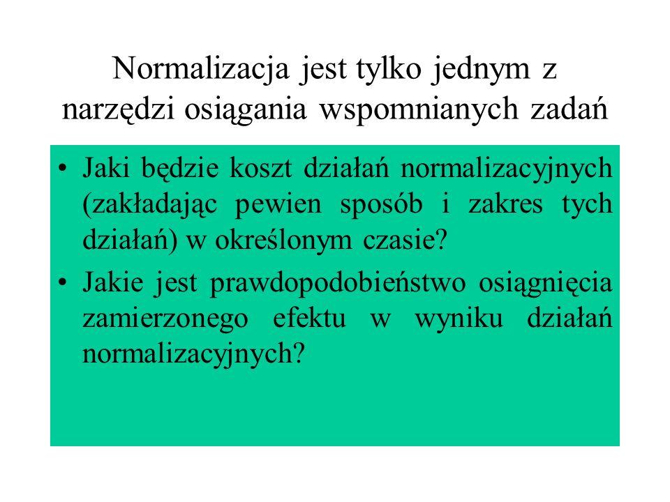 Normalizacja jest tylko jednym z narzędzi osiągania wspomnianych zadań Jaki będzie koszt działań normalizacyjnych (zakładając pewien sposób i zakres t
