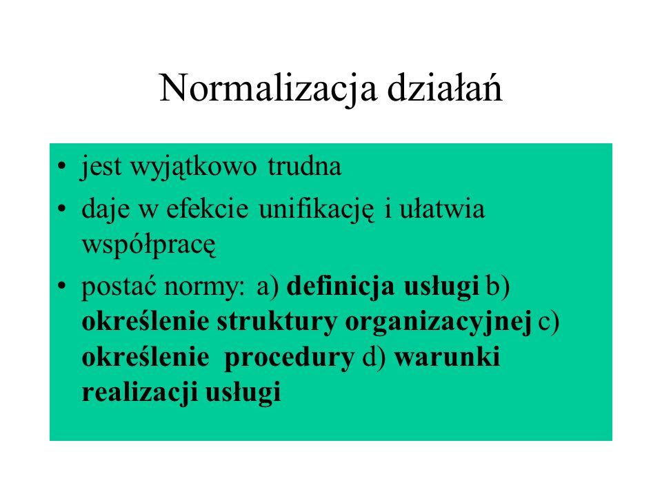 Normalizacja działań jest wyjątkowo trudna daje w efekcie unifikację i ułatwia współpracę postać normy: a) definicja usługi b) określenie struktury or
