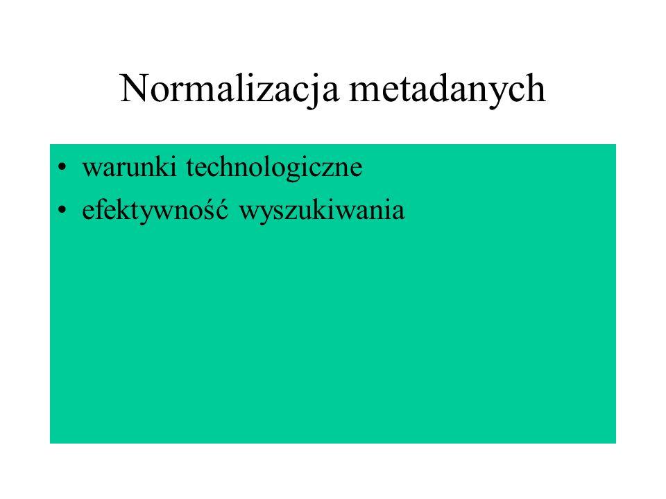 Normalizacja metadanych warunki technologiczne efektywność wyszukiwania