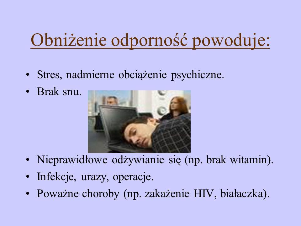 Obniżenie odporność powoduje: Stres, nadmierne obciążenie psychiczne. Brak snu. Nieprawidłowe odżywianie się (np. brak witamin). Infekcje, urazy, oper