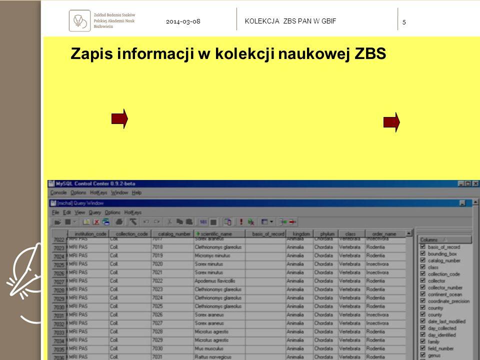KOLEKCJA ZBS PAN W GBIF 52014-03-08 Zapis informacji w kolekcji naukowej ZBS