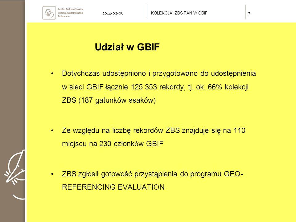 Udział w GBIF Dotychczas udostępniono i przygotowano do udostępnienia w sieci GBIF łącznie 125 353 rekordy, tj. ok. 66% kolekcji ZBS (187 gatunk ó w s