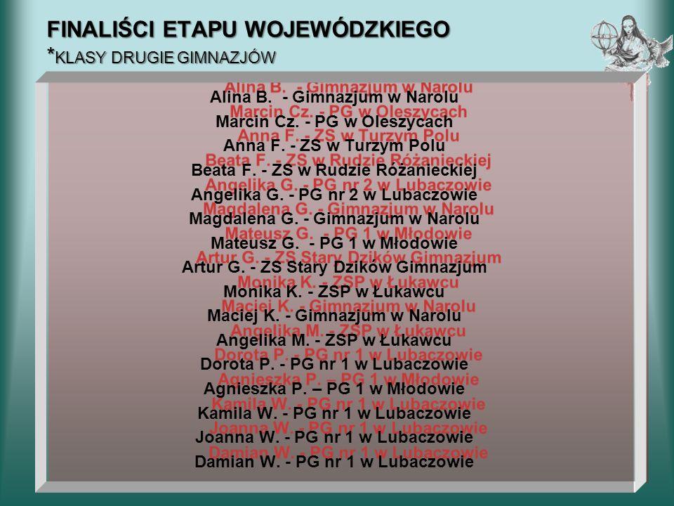 FINALIŚCI ETAPU WOJEWÓDZKIEGO * KLASY DRUGIE GIMNAZJÓW Alina B. - Gimnazjum w Narolu Marcin Cz. - PG w Oleszycach Anna F. - ZS w Turzym Polu Beata F.