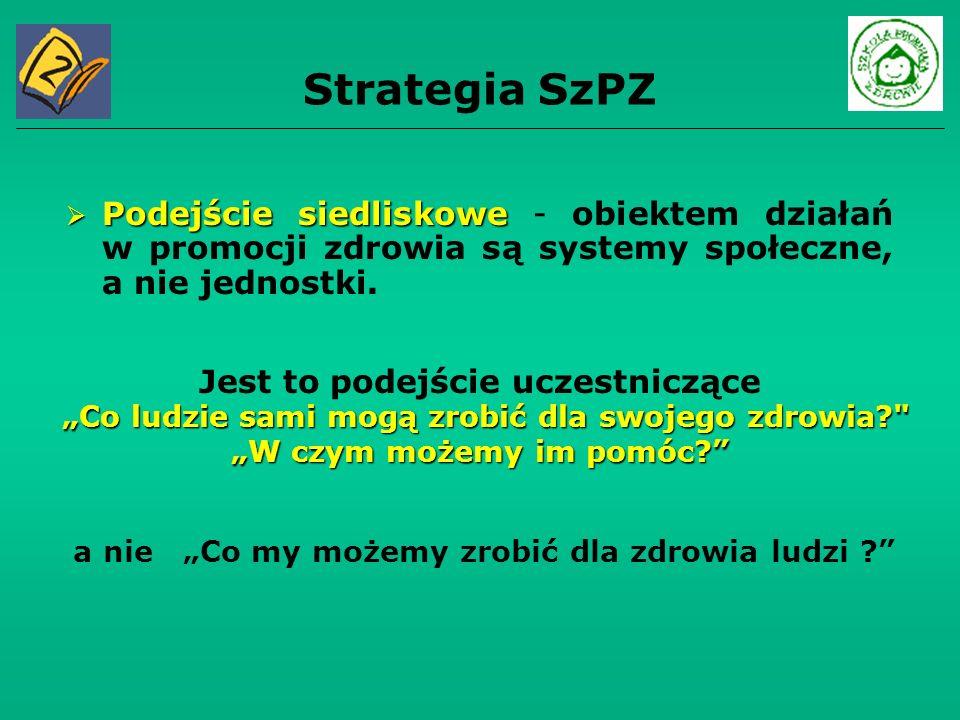 Strategia SzPZ Podejście siedliskowe Podejście siedliskowe - obiektem działań w promocji zdrowia są systemy społeczne, a nie jednostki. a nie Co my mo
