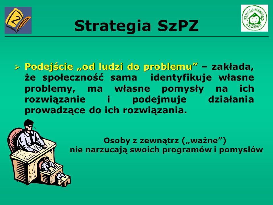 Strategia SzPZ Podejścieod ludzi do problemu Podejście od ludzi do problemu – zakłada, że społeczność sama identyfikuje własne problemy, ma własne pom