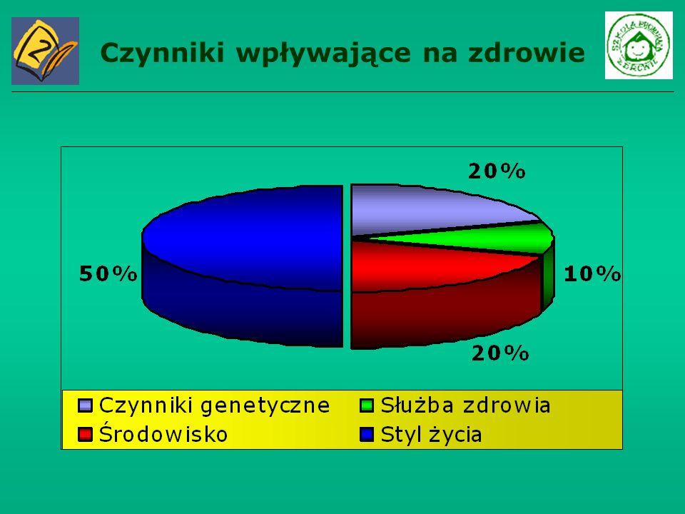 Nasza Szkoła w Projekcie Zostaliśmy wybrani razem z 13 innymi placówkami rozsianymi po całej Polsce.