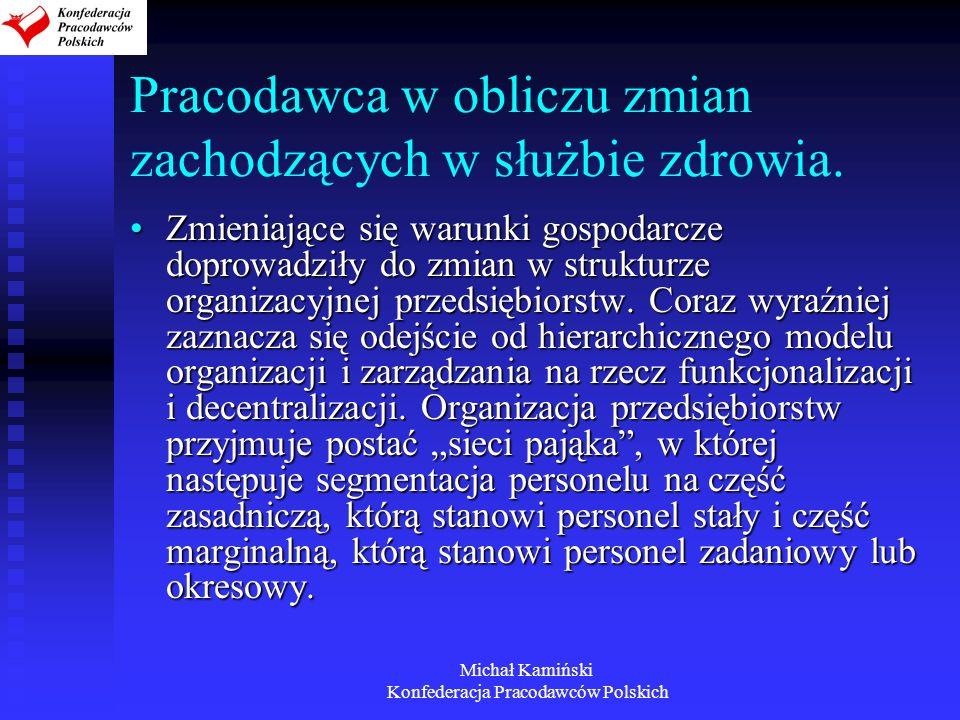Michał Kamiński Konfederacja Pracodawców Polskich Pracodawca w obliczu zmian zachodzących w służbie zdrowia. Zmieniające się warunki gospodarcze dopro