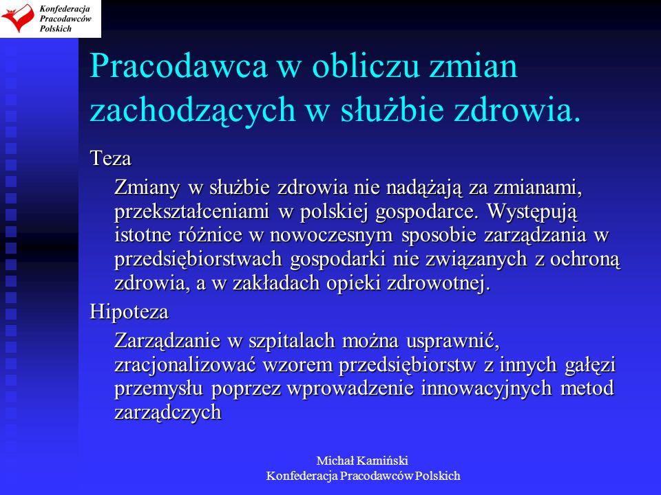 Michał Kamiński Konfederacja Pracodawców Polskich Pracodawca w obliczu zmian zachodzących w służbie zdrowia. Teza Zmiany w służbie zdrowia nie nadążaj