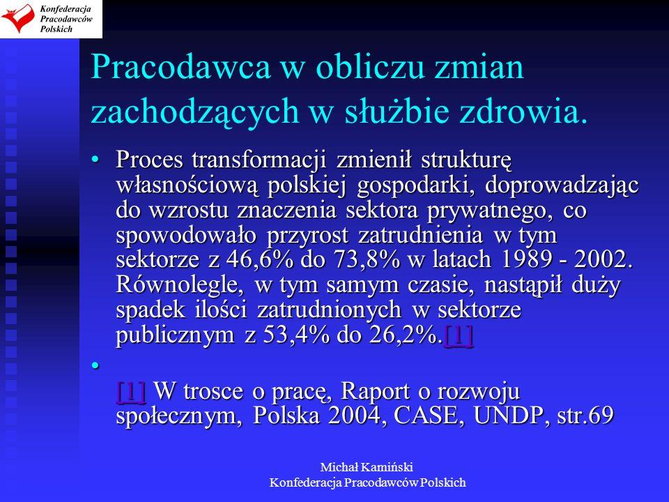 Michał Kamiński Konfederacja Pracodawców Polskich Pracodawca w obliczu zmian zachodzących w służbie zdrowia. Proces transformacji zmienił strukturę wł