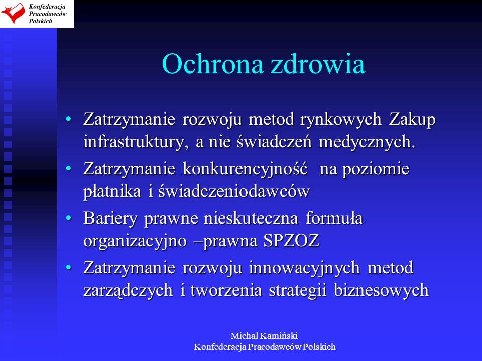 Michał Kamiński Konfederacja Pracodawców Polskich Ochrona zdrowia Zatrzymanie rozwoju metod rynkowych Zakup infrastruktury, a nie świadczeń medycznych