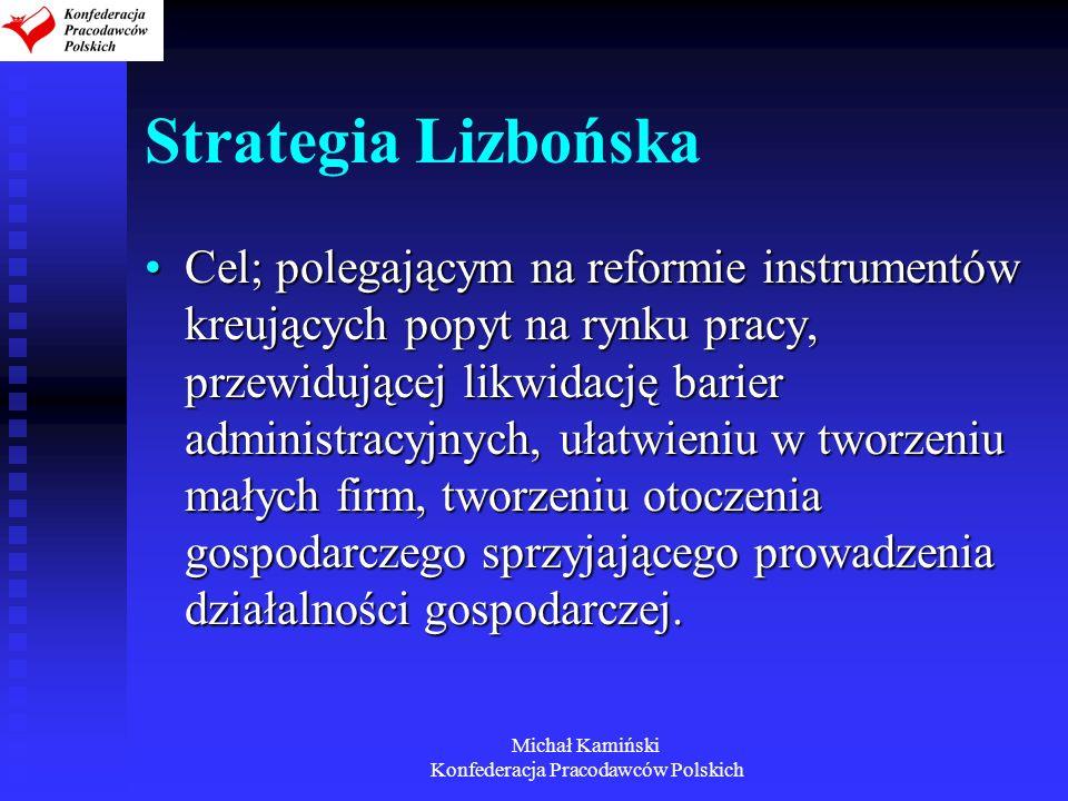 Michał Kamiński Konfederacja Pracodawców Polskich Strategia Lizbońska Strategia Lizbońska jest próbą poszukiwania przez państwa członkowskie sposobów przyspieszenia rozwoju gospodarczego, aby zdecydowanie wzmocnić konkurencyjnośćStrategia Lizbońska jest próbą poszukiwania przez państwa członkowskie sposobów przyspieszenia rozwoju gospodarczego, aby zdecydowanie wzmocnić konkurencyjność Nacisk na gospodarczą konkurencyjność zdecydowanie zwiększył się w ciągu ostatnich lat, obecnie rozprzestrzenił się nawet na inne obszary gospodarki - jak np.