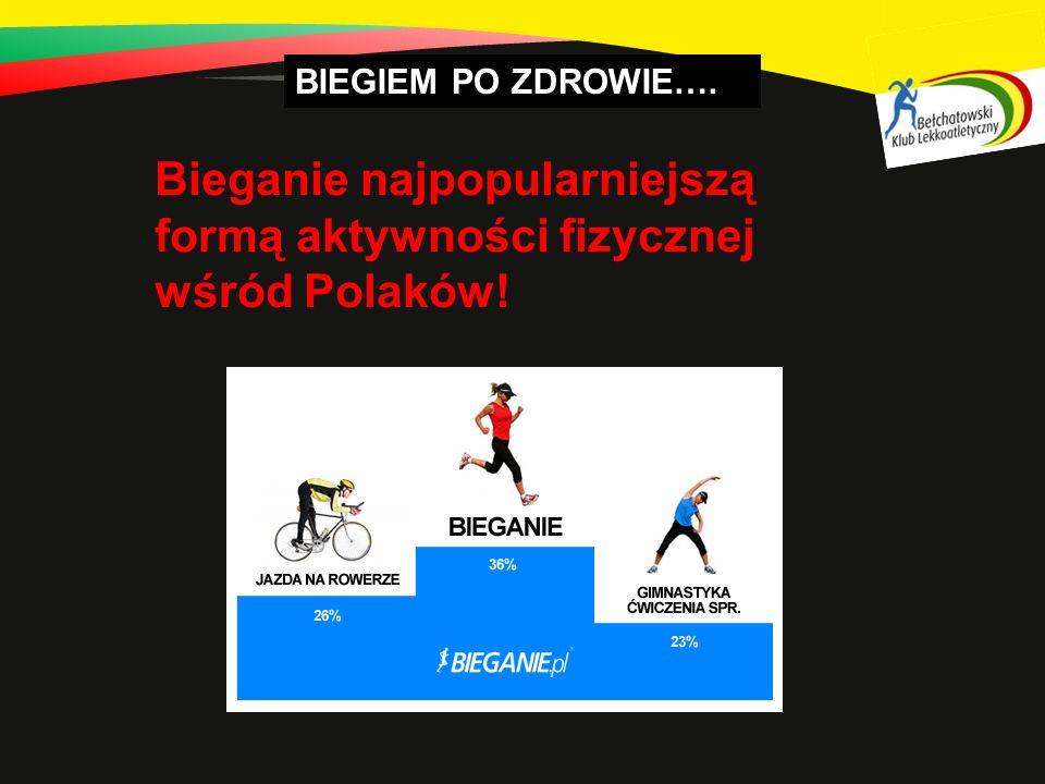 BIEGIEM PO ZDROWIE…. Bieganie najpopularniejszą formą aktywności fizycznej wśród Polaków!