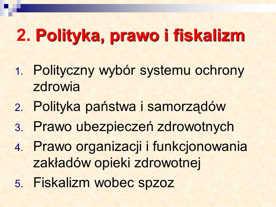 Polityka, prawo i fiskalizm 2. Polityka, prawo i fiskalizm 1.