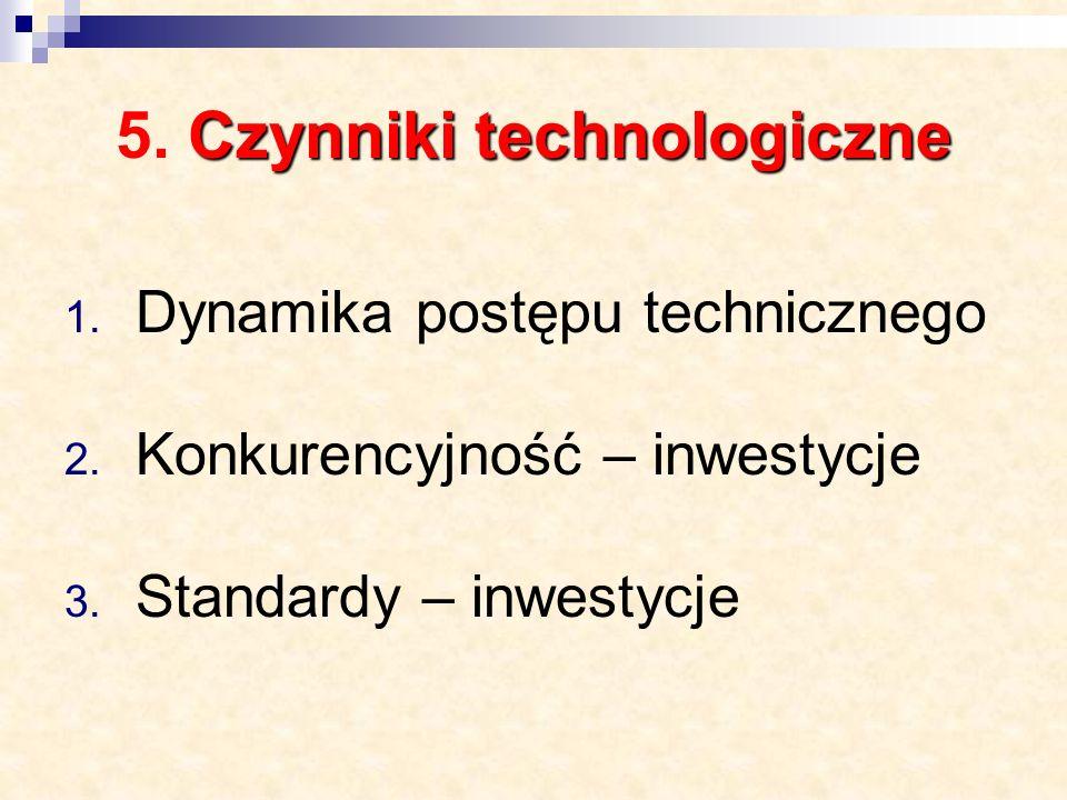 Czynniki technologiczne 5. Czynniki technologiczne 1.