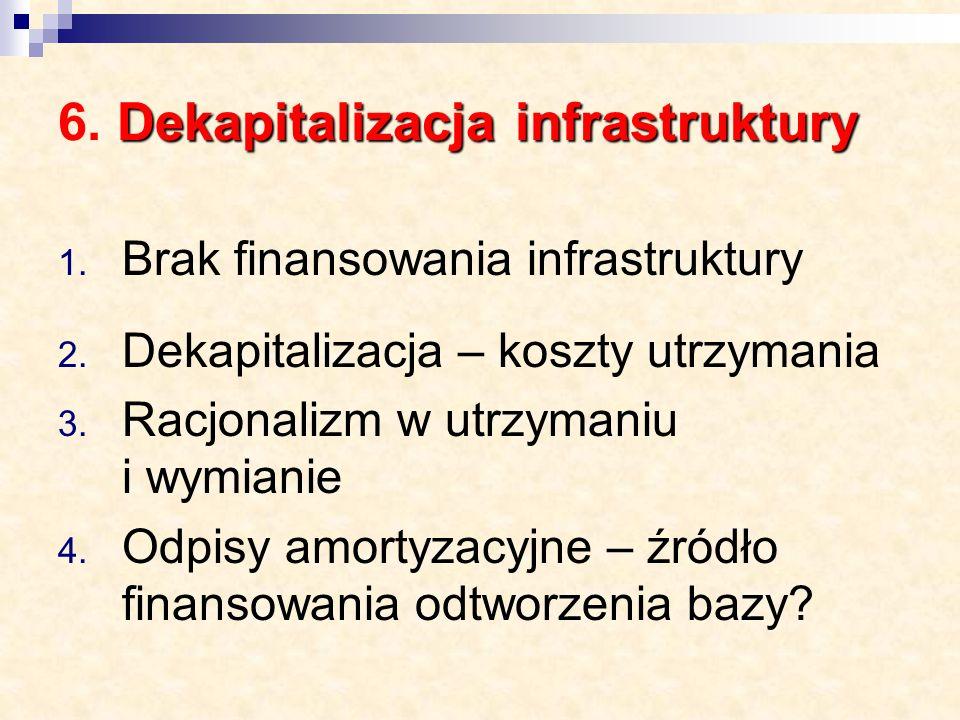 Dekapitalizacja infrastruktury 6. Dekapitalizacja infrastruktury 1.
