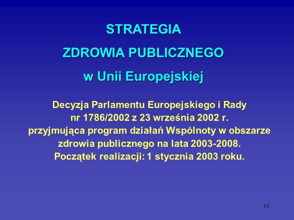 10 Decyzja Parlamentu Europejskiego i Rady nr 1786/2002 z 23 września 2002 r. przyjmująca program działań Wspólnoty w obszarze zdrowia publicznego na