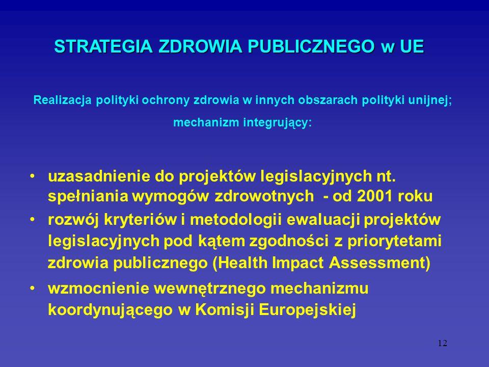 12 STRATEGIA ZDROWIA PUBLICZNEGO w UE uzasadnienie do projektów legislacyjnych nt. spełniania wymogów zdrowotnych- od 2001 roku rozwój kryteriów i met