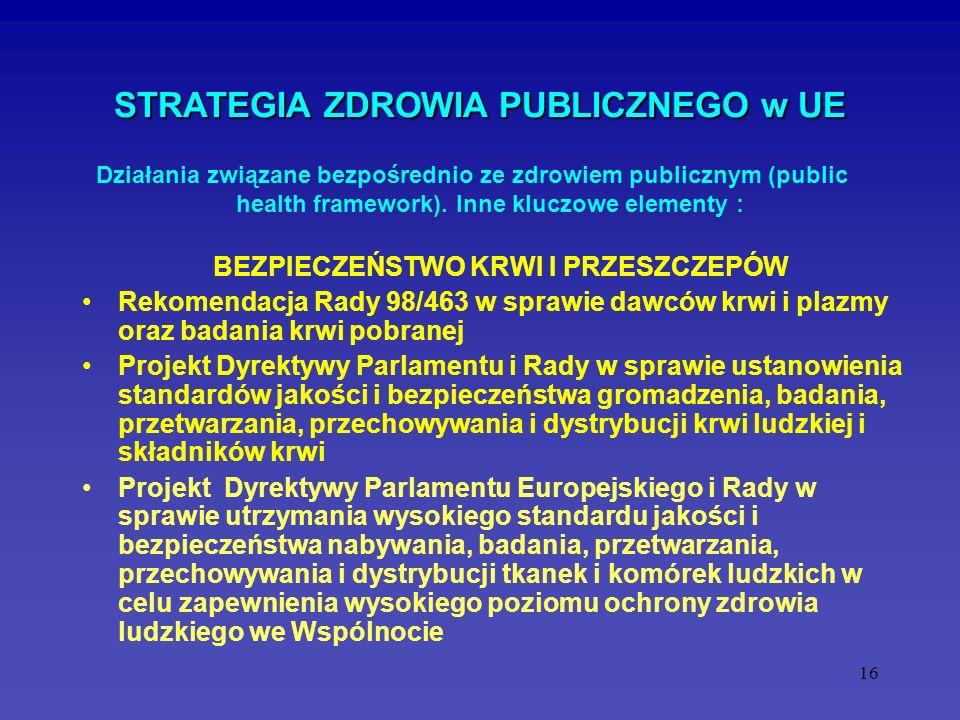 16 STRATEGIA ZDROWIA PUBLICZNEGO w UE BEZPIECZEŃSTWO KRWI I PRZESZCZEPÓW Rekomendacja Rady 98/463 w sprawie dawców krwi i plazmy oraz badania krwi pob
