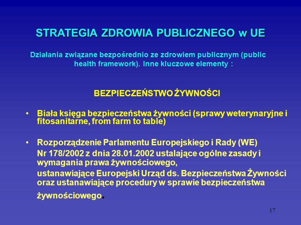 17 STRATEGIA ZDROWIA PUBLICZNEGO w UE BEZPIECZEŃSTWO ŻYWNOŚCI Biała księga bezpieczeństwa żywności (sprawy weterynaryjne i fitosanitarne, from farm to