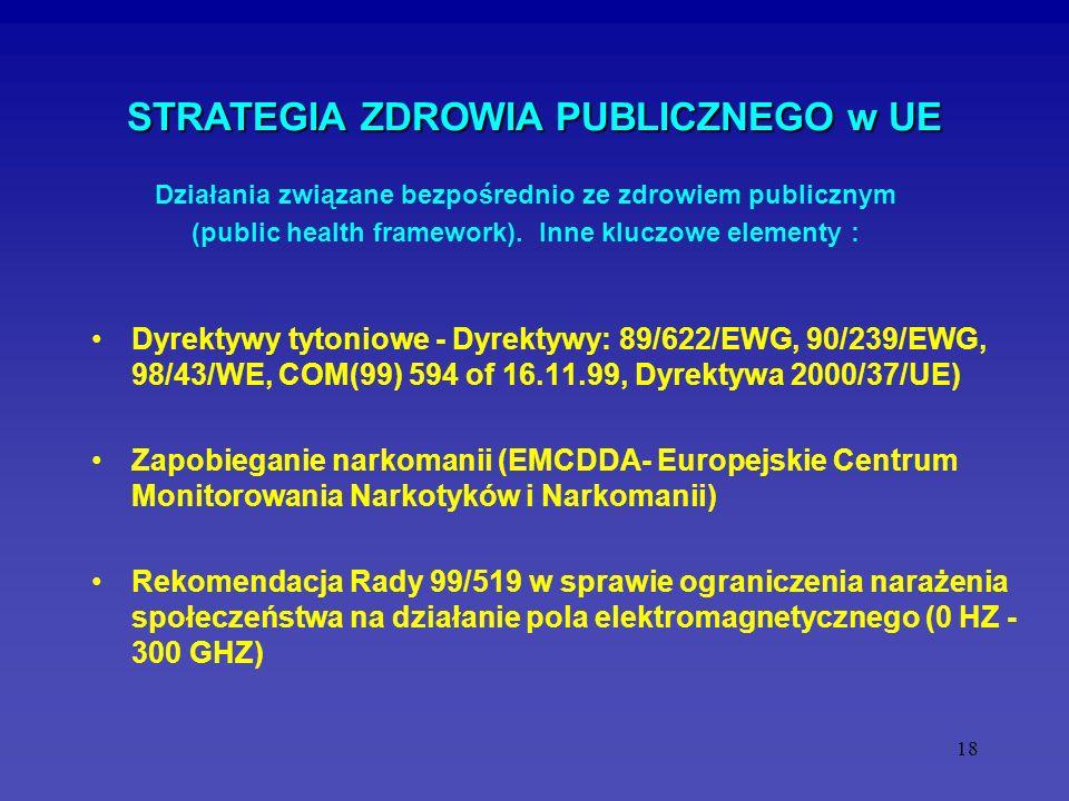 18 STRATEGIA ZDROWIA PUBLICZNEGO w UE Dyrektywy tytoniowe - Dyrektywy: 89/622/EWG, 90/239/EWG, 98/43/WE, COM(99) 594 of 16.11.99, Dyrektywa 2000/37/UE
