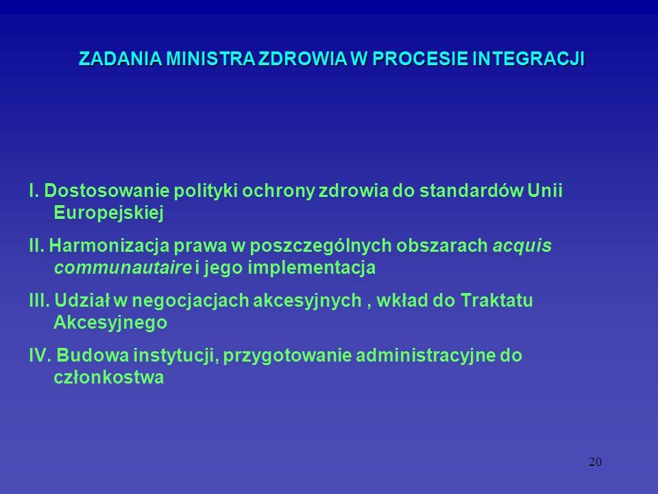 20 ZADANIA MINISTRA ZDROWIA W PROCESIE INTEGRACJI I. Dostosowanie polityki ochrony zdrowia do standardów Unii Europejskiej II. Harmonizacja prawa w po