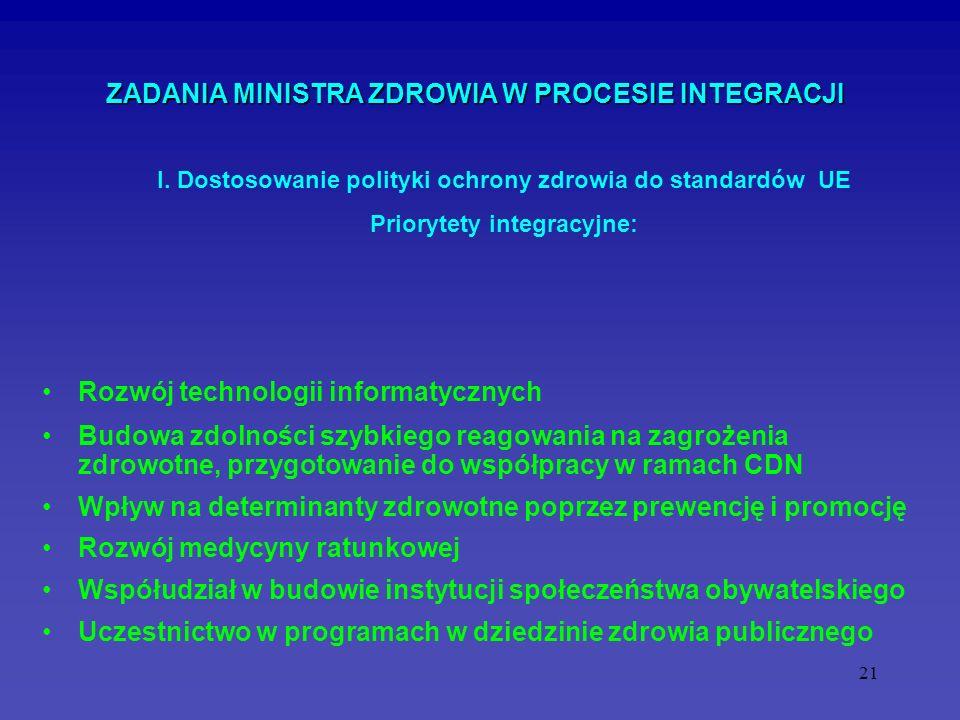 21 ZADANIA MINISTRA ZDROWIA W PROCESIE INTEGRACJI Rozwój technologii informatycznych Budowa zdolności szybkiego reagowania na zagrożenia zdrowotne, pr
