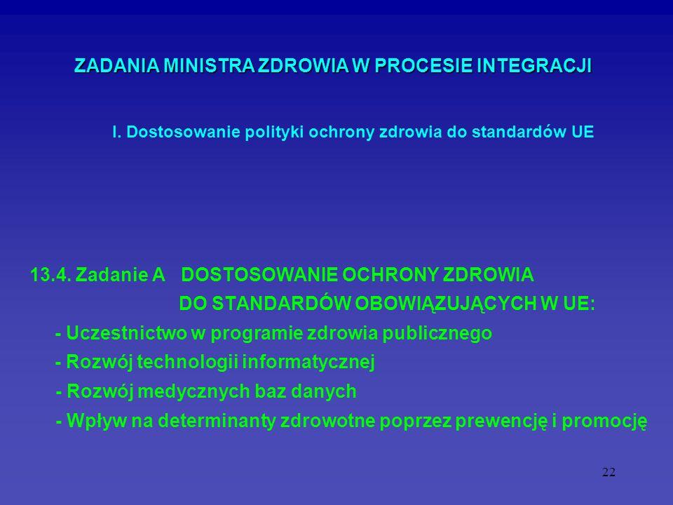 22 ZADANIA MINISTRA ZDROWIA W PROCESIE INTEGRACJI 13.4. Zadanie A DOSTOSOWANIE OCHRONY ZDROWIA DO STANDARDÓW OBOWIĄZUJĄCYCH W UE: - Uczestnictwo w pro