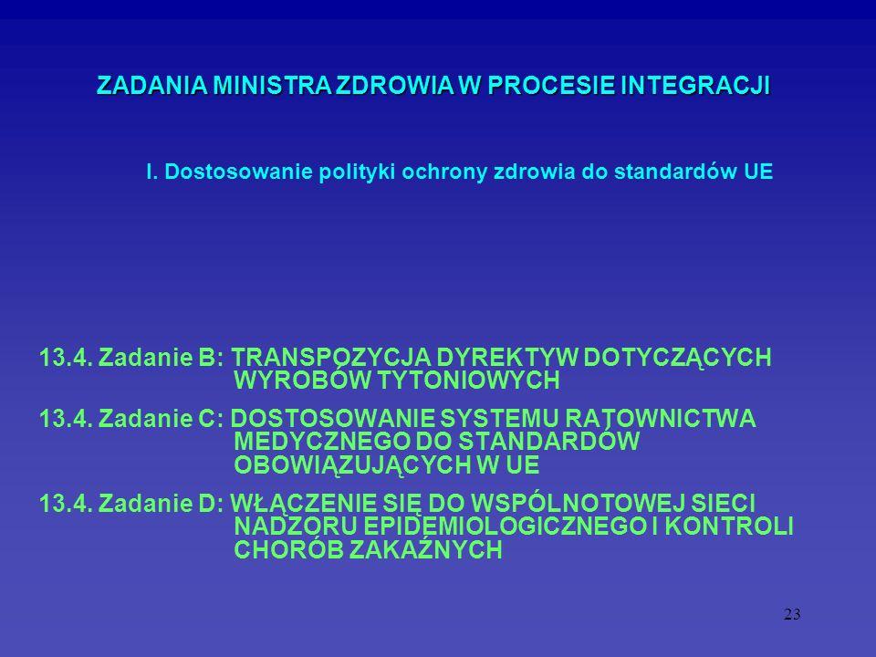 23 ZADANIA MINISTRA ZDROWIA W PROCESIE INTEGRACJI 13.4. Zadanie B: TRANSPOZYCJA DYREKTYW DOTYCZĄCYCH WYROBÓW TYTONIOWYCH 13.4. Zadanie C: DOSTOSOWANIE