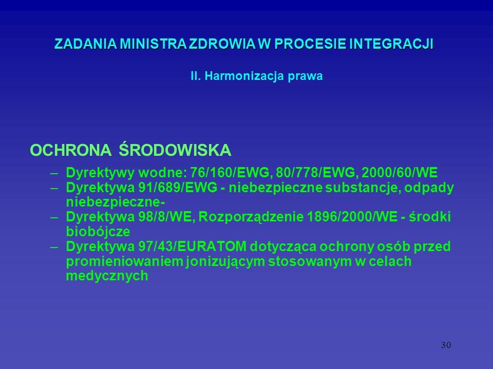 30 ZADANIA MINISTRA ZDROWIA W PROCESIE INTEGRACJI –Dyrektywy wodne: 76/160/EWG, 80/778/EWG, 2000/60/WE –Dyrektywa 91/689/EWG - niebezpieczne substancj