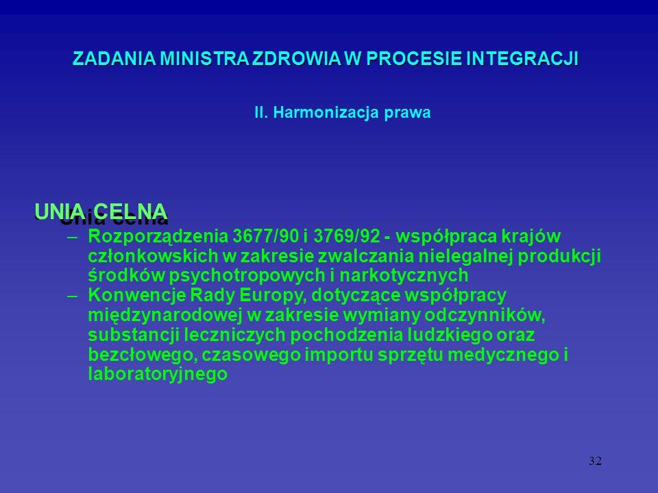 32 ZADANIA MINISTRA ZDROWIA W PROCESIE INTEGRACJI Unia celna II. Harmonizacja prawa UNIA CELNA –Rozporządzenia 3677/90 i 3769/92 - współpraca krajów c