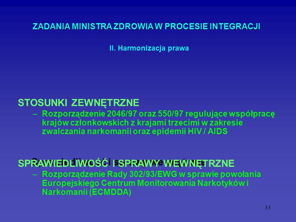 33 ZADANIA MINISTRA ZDROWIA W PROCESIE INTEGRACJI –Rozporządzenie 2046/97 oraz 550/97 regulujące współpracę krajów członkowskich z krajami trzecimi w