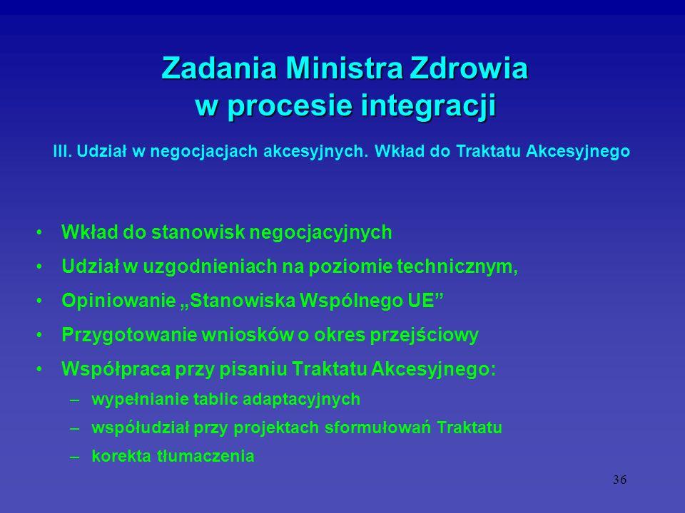 36 Zadania Ministra Zdrowia w procesie integracji Wkład do stanowisk negocjacyjnych Udział w uzgodnieniach na poziomie technicznym, Opiniowanie Stanow