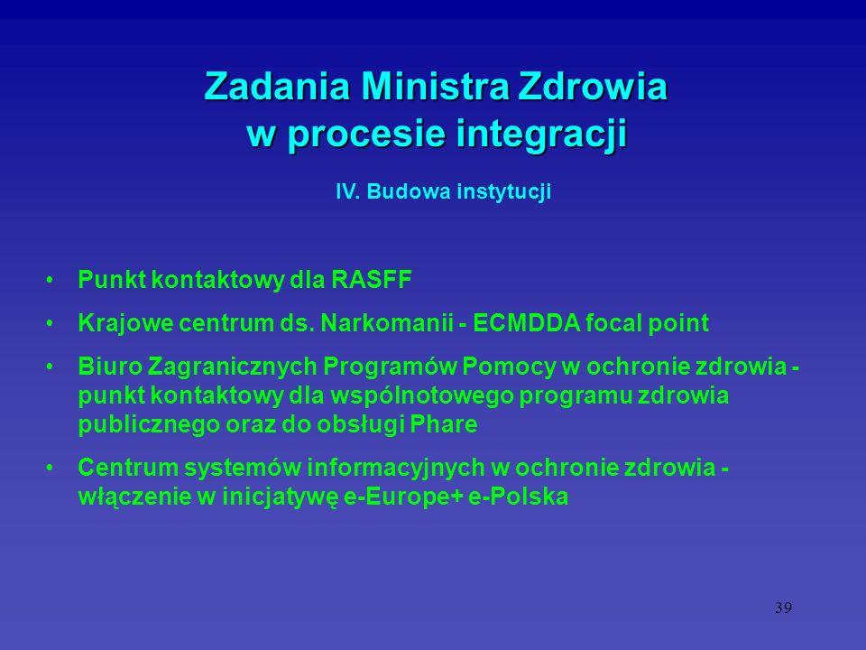 39 Zadania Ministra Zdrowia w procesie integracji Punkt kontaktowy dla RASFF Krajowe centrum ds. Narkomanii - ECMDDA focal point Biuro Zagranicznych P