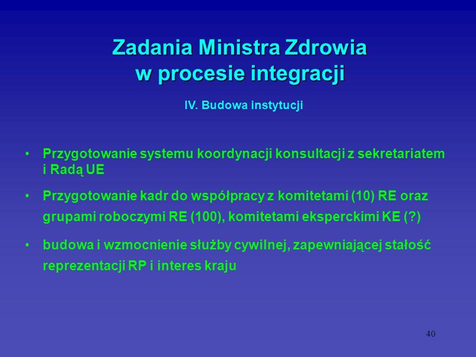 40 Zadania Ministra Zdrowia w procesie integracji Przygotowanie systemu koordynacji konsultacji z sekretariatem i Radą UE Przygotowanie kadr do współp