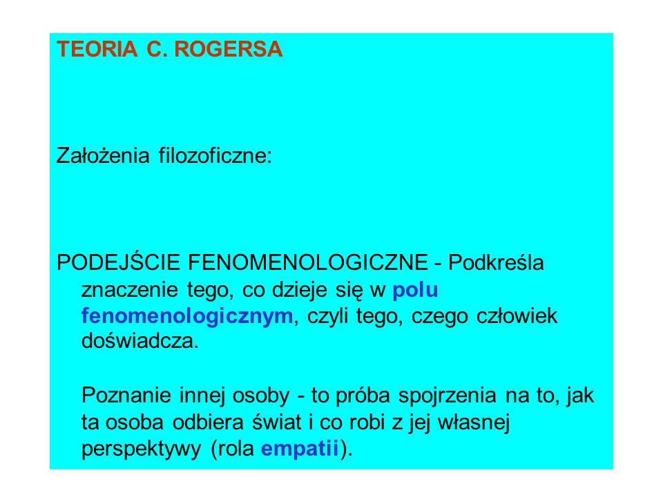 TEORIA C. ROGERSA Założenia filozoficzne: PODEJŚCIE FENOMENOLOGICZNE - Podkreśla znaczenie tego, co dzieje się w polu fenomenologicznym, czyli tego, c