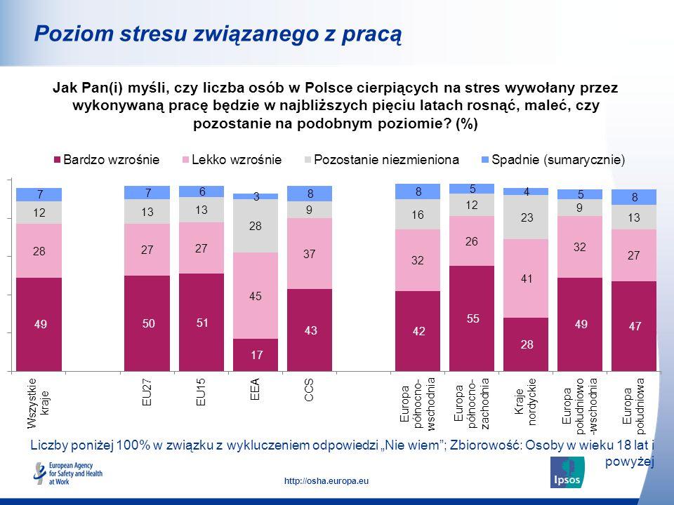 11 http://osha.europa.eu Liczby poniżej 100% w związku z wykluczeniem odpowiedzi Nie wiem; Zbiorowość: Osoby w wieku 18 lat i powyżej Poziom stresu zw