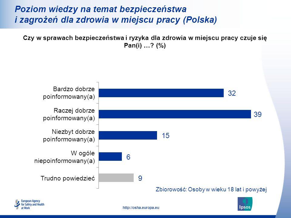 13 http://osha.europa.eu Zbiorowość: Osoby w wieku 18 lat i powyżej Poziom wiedzy na temat bezpieczeństwa i zagrożeń dla zdrowia w miejscu pracy (Pols