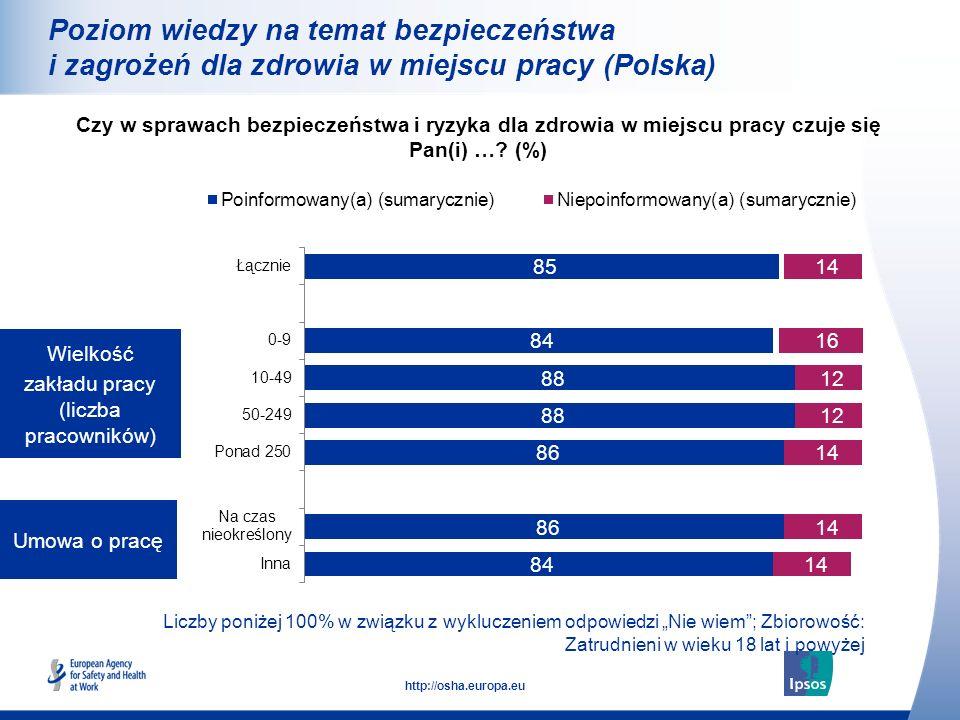 15 http://osha.europa.eu Liczby poniżej 100% w związku z wykluczeniem odpowiedzi Nie wiem; Zbiorowość: Zatrudnieni w wieku 18 lat i powyżej Wielkość z