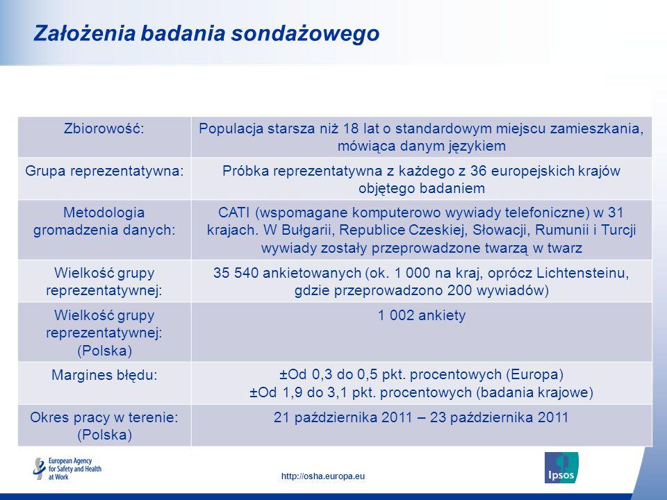 23 http://osha.europa.eu Liczby poniżej 100% w związku z wykluczeniem odpowiedzi Nie wiem; Zbiorowość: Zatrudnieni w wieku 18 lat i powyżej Znaczenie bezpieczeństwa i zdrowia w miejscu pracy a późniejsza emerytura W jakim stopniu Pana(i) zdaniem ważne są zasady zdrowia i bezpieczeństwa w miejscu pracy, aby umożliwić pracownikom dłuższą pracę przed przejściem na emeryturę.