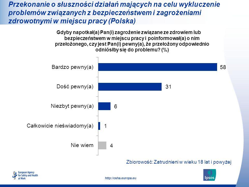 25 http://osha.europa.eu Zbiorowość: Zatrudnieni w wieku 18 lat i powyżej Przekonanie o słuszności działań mających na celu wykluczenie problemów zwią
