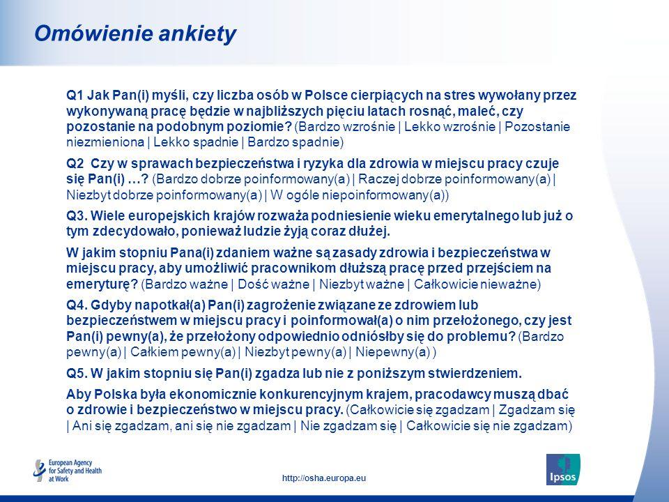 3 http://osha.europa.eu Omówienie ankiety Q1 Jak Pan(i) myśli, czy liczba osób w Polsce cierpiących na stres wywołany przez wykonywaną pracę będzie w