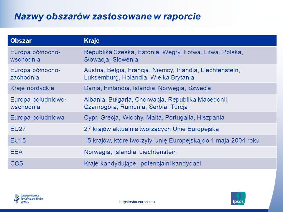 16 http://osha.europa.eu Liczby poniżej 100% w związku z wykluczeniem odpowiedzi Nie wiem; Zbiorowość: Osoby w wieku 18 lat i powyżej Poziom wiedzy na temat bezpieczeństwa i zagrożeń dla zdrowia w miejscu pracy Czy w sprawach bezpieczeństwa i ryzyka dla zdrowia w miejscu pracy czuje się Pan(i) ….