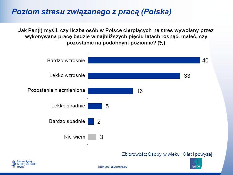 8 http://osha.europa.eu Liczby poniżej 100% w związku z wykluczeniem odpowiedzi Nie wiem; Zbiorowość:Osoby w wieku 18 lat i powyżej Płeć Wiek Status pracowniczy Jak Pan(i) myśli, czy liczba osób w Polsce cierpiących na stres wywołany przez wykonywaną pracę będzie w najbliższych pięciu latach rosnąć, maleć, czy pozostanie na podobnym poziomie.