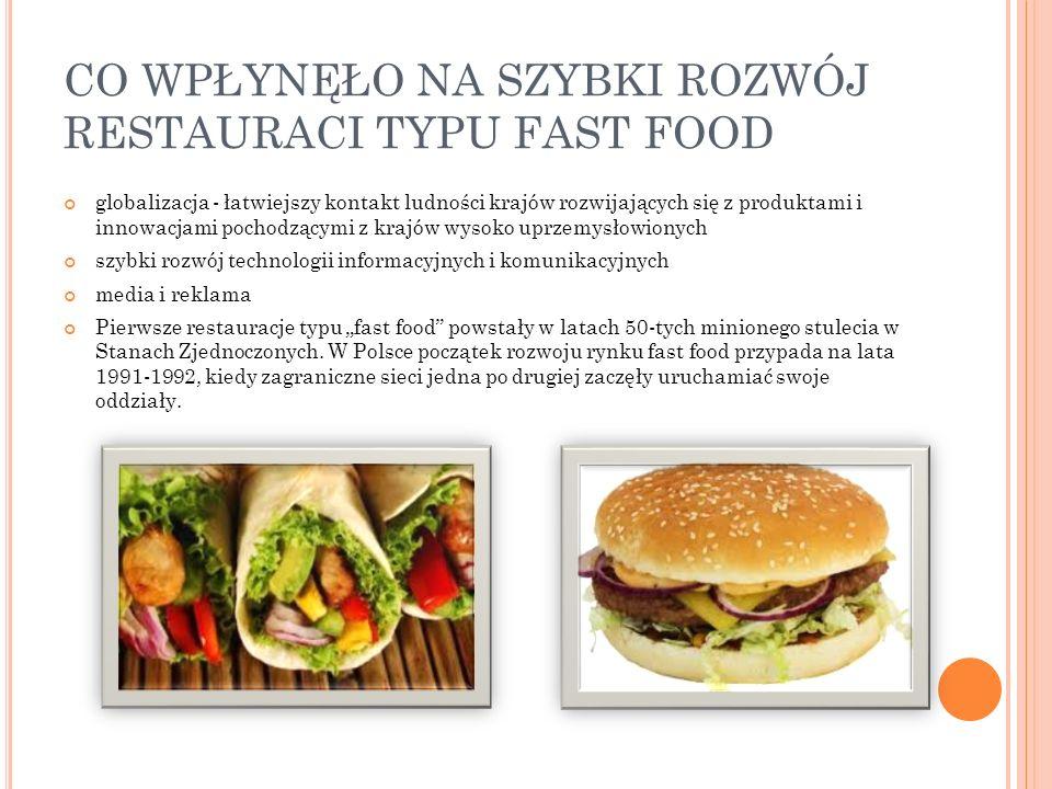 CO WPŁYNĘŁO NA SZYBKI ROZWÓJ RESTAURACI TYPU FAST FOOD globalizacja - łatwiejszy kontakt ludności krajów rozwijających się z produktami i innowacjami