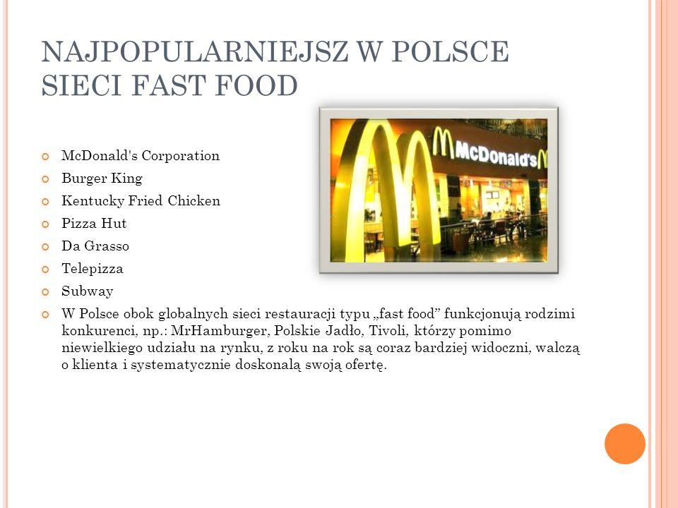NAJPOPULARNIEJSZ W POLSCE SIECI FAST FOOD McDonald's Corporation Burger King Kentucky Fried Chicken Pizza Hut Da Grasso Telepizza Subway W Polsce obok