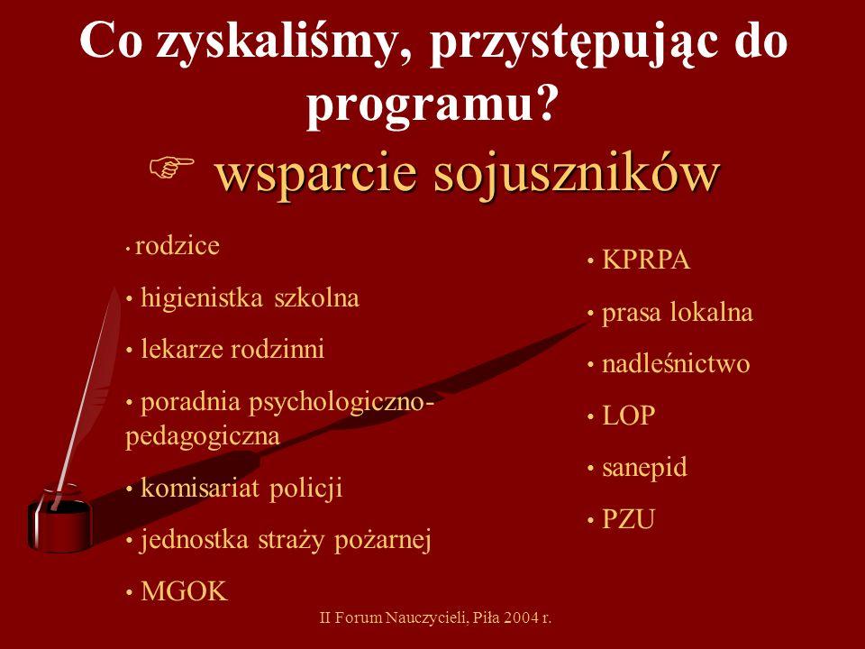 II Forum Nauczycieli, Piła 2004 r. RODZICE Zdrowe ś niadanie