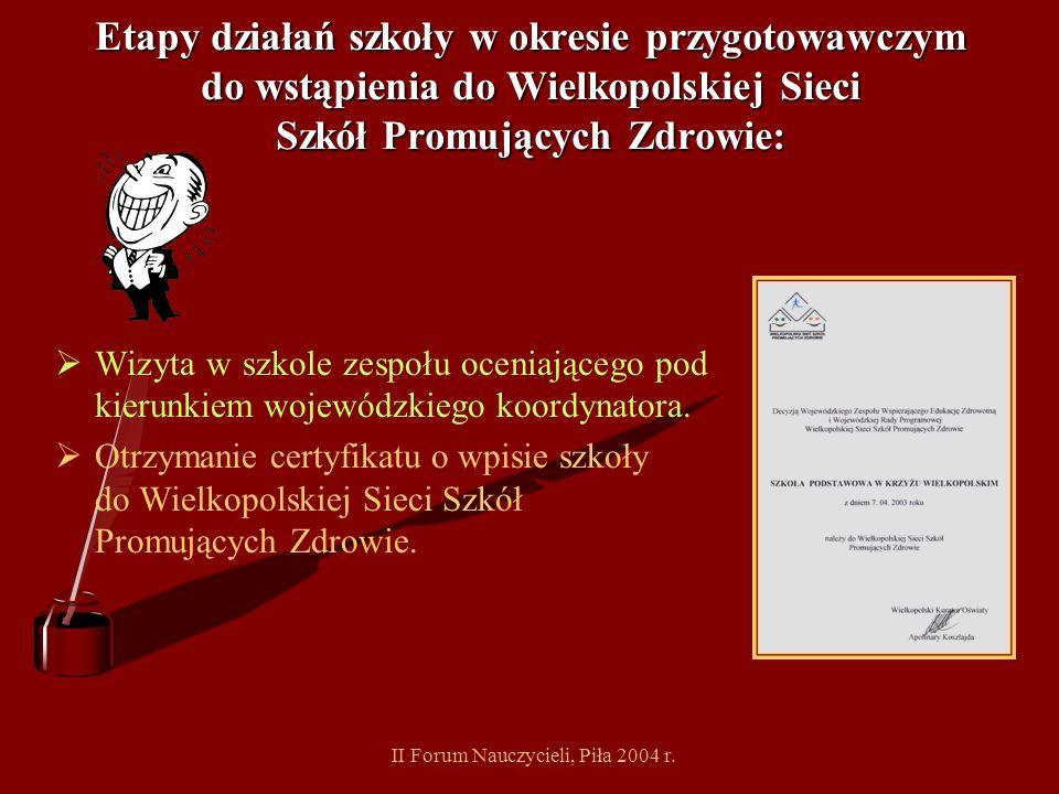 II Forum Nauczycieli, Piła 2004 r. Etapy działań szkoły w okresie przygotowawczym do wstąpienia do Wielkopolskiej Sieci Szkół Promujących Zdrowie: Zor