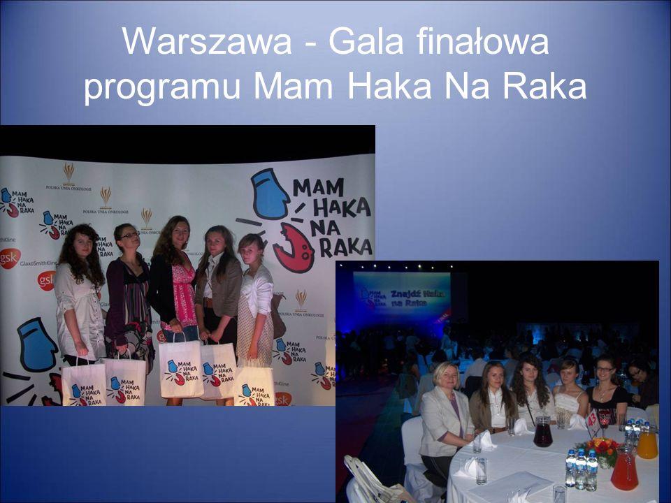 Warszawa - Gala finałowa programu Mam Haka Na Raka
