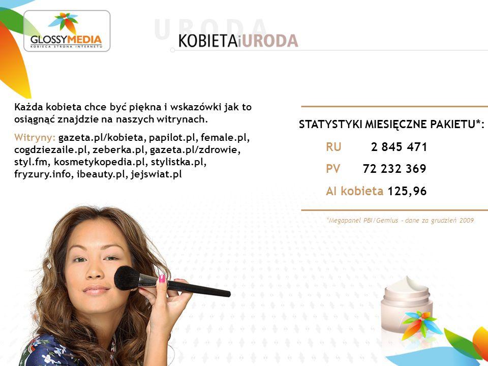 Każda kobieta chce być piękna i wskazówki jak to osiągnąć znajdzie na naszych witrynach. Witryny: gazeta.pl/kobieta, papilot.pl, female.pl, cogdziezai