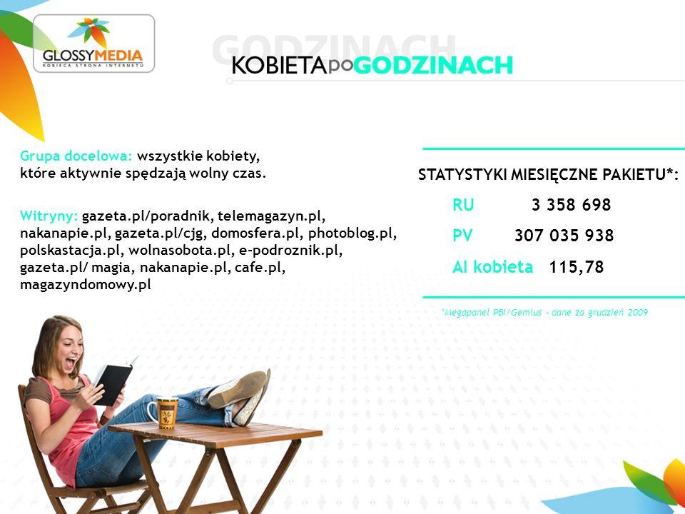 Grupa docelowa: wszystkie kobiety, które aktywnie spędzają wolny czas. Witryny: gazeta.pl/poradnik, telemagazyn.pl, nakanapie.pl, gazeta.pl/cjg, domos